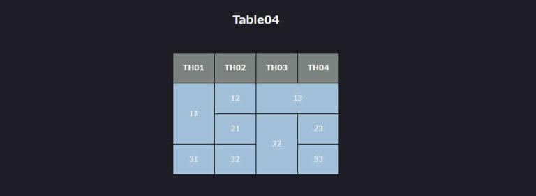 HTMLの表・テーブルの作り方の解説